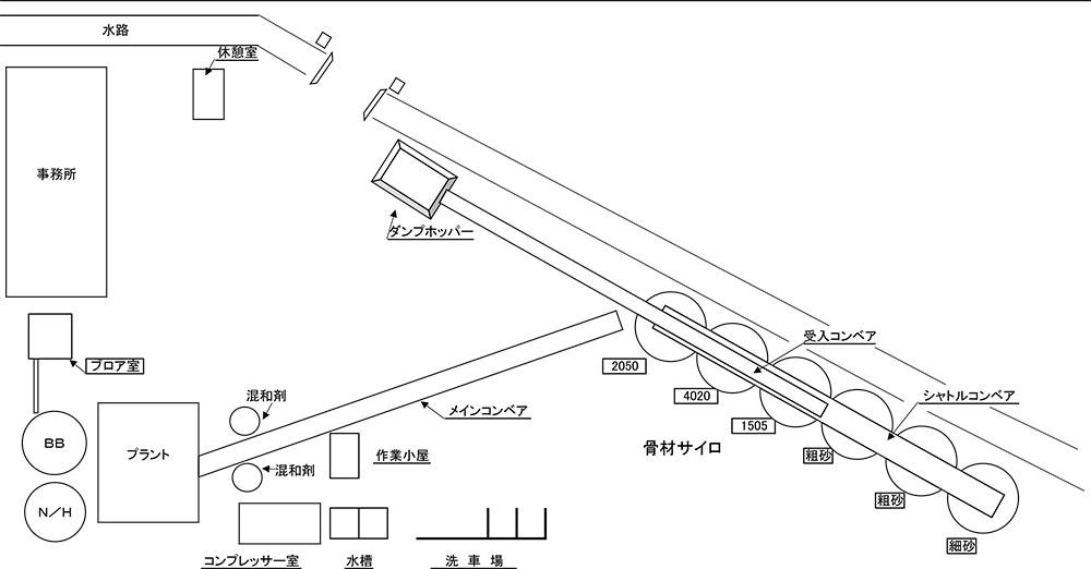 小野田レミコンフロー図